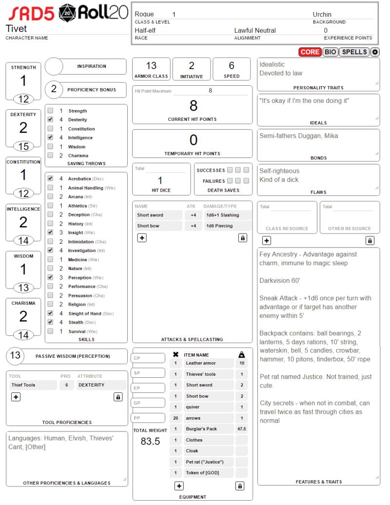 tivet-character-sheet